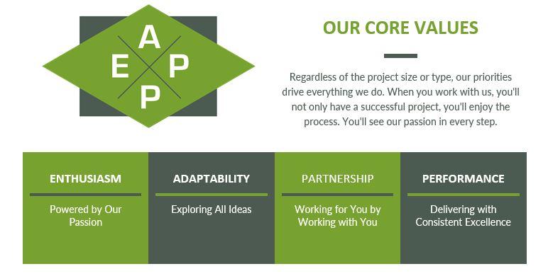 Core Values Basis